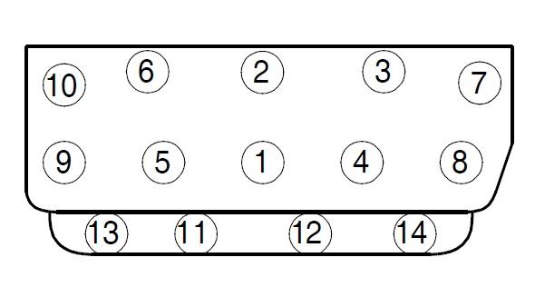 Čísla šroubů hlava motoru Fabia 1.4 MPI