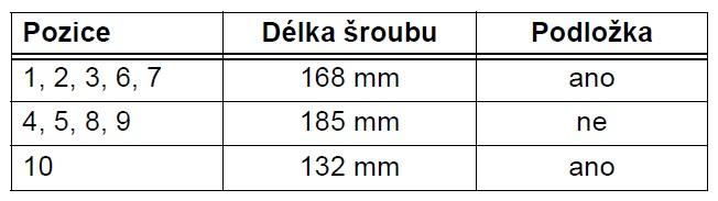 Fabia 1.4 MPI, výměna těsnění pod hlavou (93)